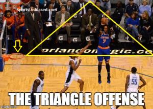 melo-triangle-offense-meme